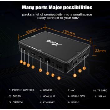 Купить ТВ ПРИСТАВКА X96H DOUBLE HDMI 4/64
